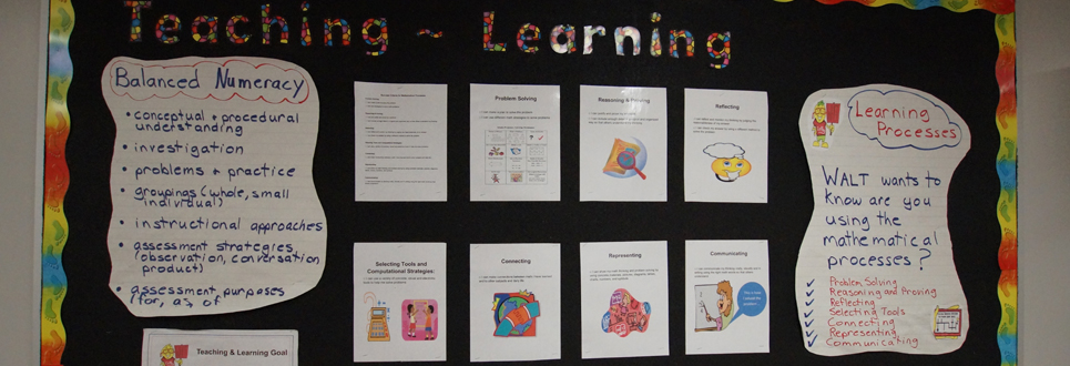 Teaching and Learning numeracy bulletin board